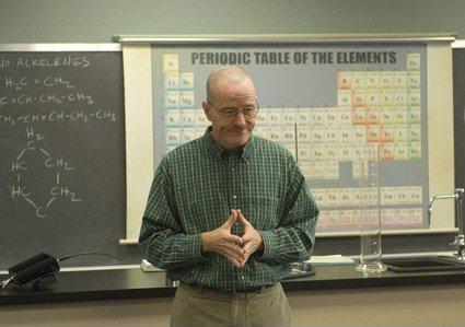 Walter White's Wardrobe From Breaking Bad: walter school teacher