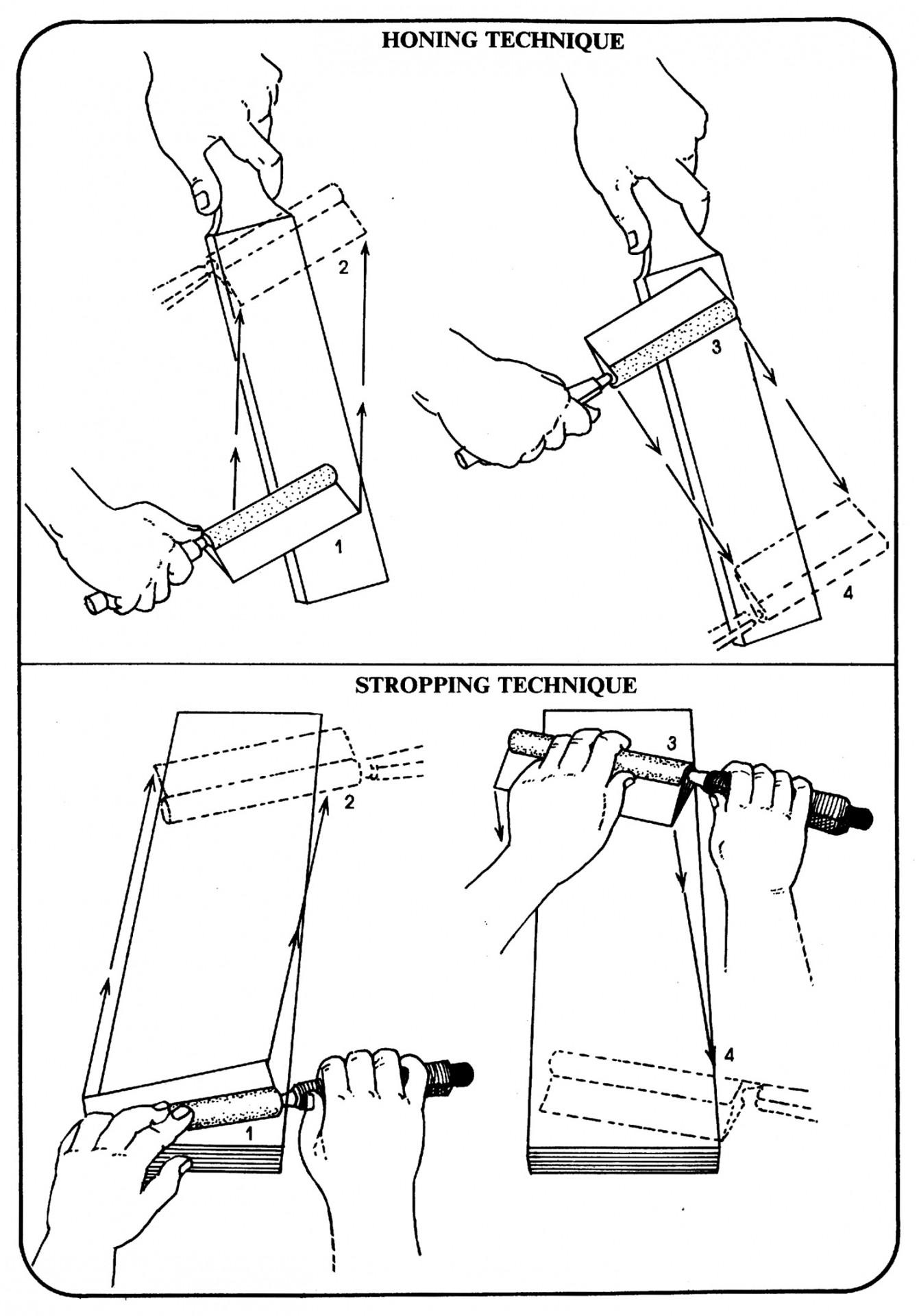 Japanese straight razor kit – kamisori with yūrei-zu finish.