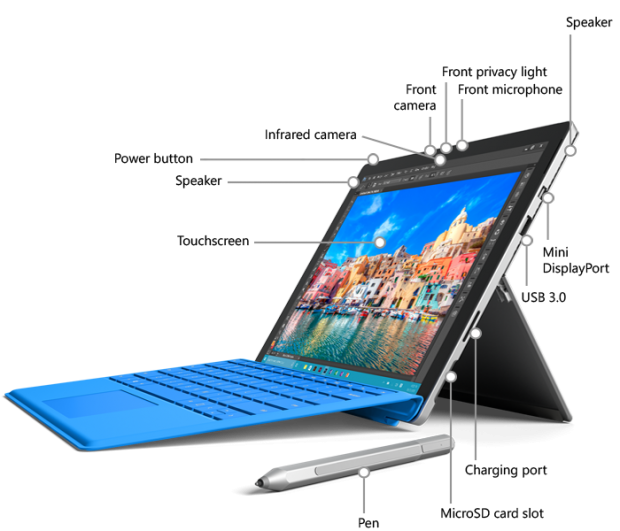 Microsoft Surface Pro 4 Vs. The MacBook Pro: more features