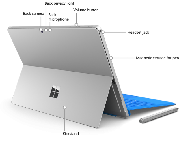 Microsoft Surface Pro 4 Vs. The MacBook Pro: features