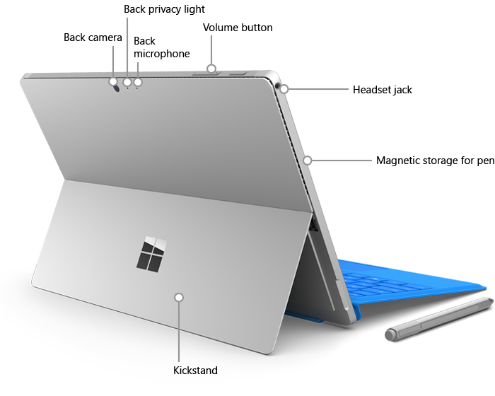 Why You Should Consider The Microsoft Surface Pro 4 Vs